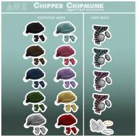 Auxiliary - Chipper Chipmunk Rigged Mesh Accessories